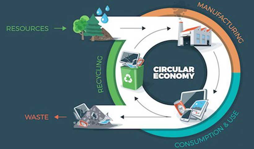 Fast-tracking a Zero Waste Economy: Business Leaders Commit to Circular Economy Action